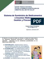 Sistema de Suministro de Medicamentos e Insumos Médico Gestión y Procesos