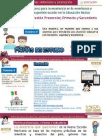 Dominio 2_docente Fichas 12nt