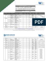 Ejemplo de identificación y secuenciamiento de actividades