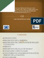 Presentación Luis Rivera