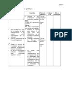 DGV2 Autres Programmes Spécifiques
