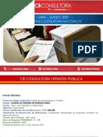 Cb Consultora - Sondeo Caba (Junio)