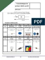 Caracteristiques de Quelque Dipoles Passifs Cours 1