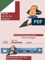 Frei Luís de Sousa_Síntese Da Unidade