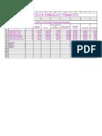 Practica 08 Formatos y Formulas