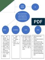 Mapa conceptual sesion 1