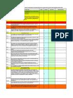 Checklist Bpp Carne
