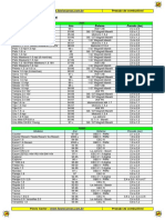 tabeladepressodecombustivel-150701182705-lva1-app6891
