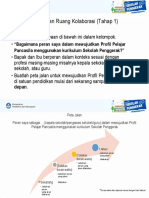 4.Peta Jalan Ruang Kolaborasi 1