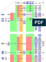 Listado comparativo de programas CAD