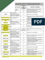 doc-directeurs-maladies-contagieuses-1