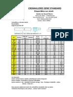 Catalogue Crémaillères standard - AGM