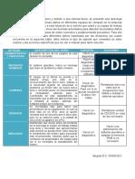 Evidencia 3 -  Identificacion y Solucion de Problemas