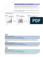 Variance Report 2011
