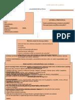 Anamnese Pediátrica