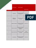 Plan de Calibracion y Verificacion de Equipos en Proceso de Fabricacion de Tuercas