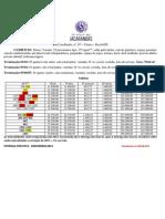 Tabela Jacarandás Atualizada-9 (2)