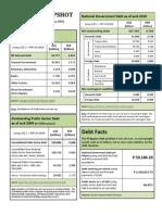 Debt Snapshot end-2010