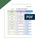 SIPOC Diagram (Process Map)