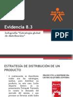 Evidencia 8.3