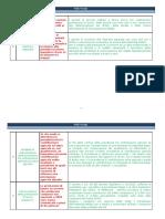 NASPI (Manuale Utente v.1.2)