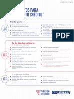 Lista de Campos Información Formulario