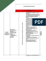 Caracterizacion HSE