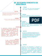 infografico politicas de desenvolvimento
