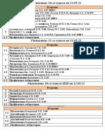 Расписание СШ 2020-2021 2 Полугодие 11.05.2021