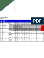 Tableaux indicateurs DG 2020 2021