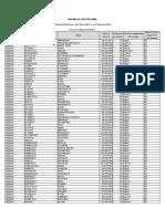 Elenchi Regionali Presidenti 2021 Definitivo