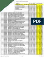 Tabela de Preço Renault