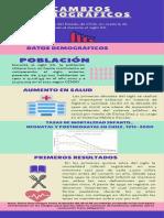 CAMBIOS DEMOGRÁFICOS desarrollo del Estado de Chile, en materia de salud durante el siglo XX