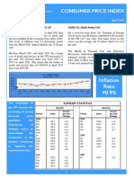 Consumer Price Index - Apr 21