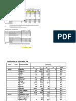 Maint._Budget Model_17 Feb (2)