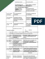 """""""Pedagogía y educación""""1- Domingo Bazán Campos"""