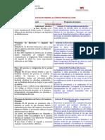 Cuadro Comparativo Proyecto Código Procesal Civil (1)