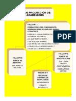 TALLERES DE LECTURA Y ESCRITURA DE TEXTOS ACADÉMICOS 2021