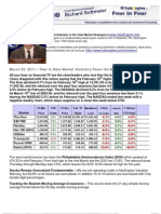 Year to Date Market Statistics Favor the Bear