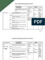 RANCANGAN PENGAJARAN HARIAN B.MELAYU-2.docx