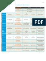 Calendrier universitaire détaillé 2021-2022_EGAES
