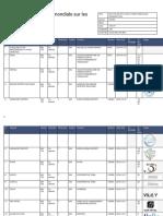 OMPI RECHERCHE gbd-results-20190225-162213