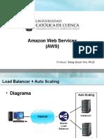 5. Cloud Computing - AWS Autoscaling