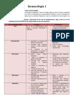 farmacología - copia
