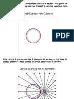lezione_effetto_schermatura_conduttore