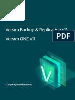 veeam_vbr_one_11_0_editions_comparison
