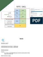MEMO IP Powershell