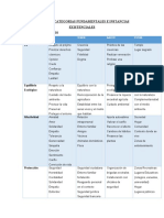 Categorias-instancias