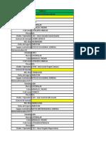 Ejemplo lista de vehiculos y equipo