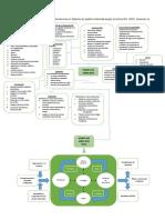 Aporte 2_Unidad 2 Fase 3_Sistema de Gestion Ambiental